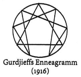 Enneagramm-Gurdjieff